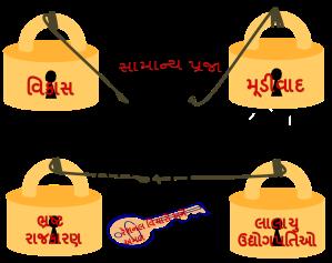 Lock_Key_Present Economy